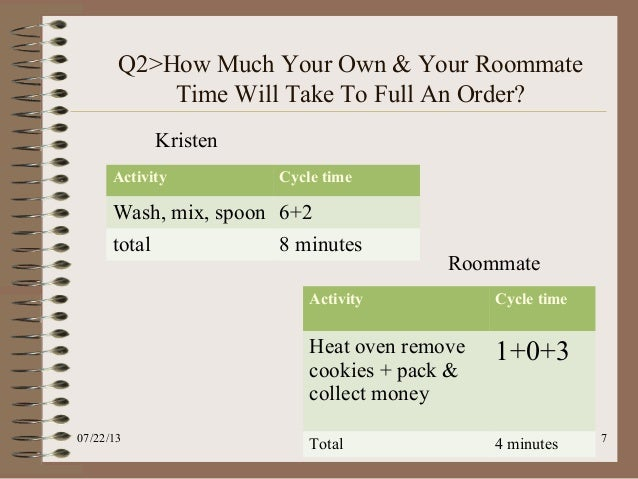 case study kristens cookie company Kristen s cookies examples of a process in service companies concepts process flow diagram for kristen s cookies kristens cookies cookie company is.