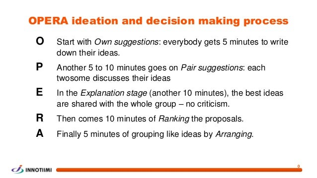 OPERA ideation and decision making process O Start with Own suggestions: everybody gets 5 minutes to write down their idea...