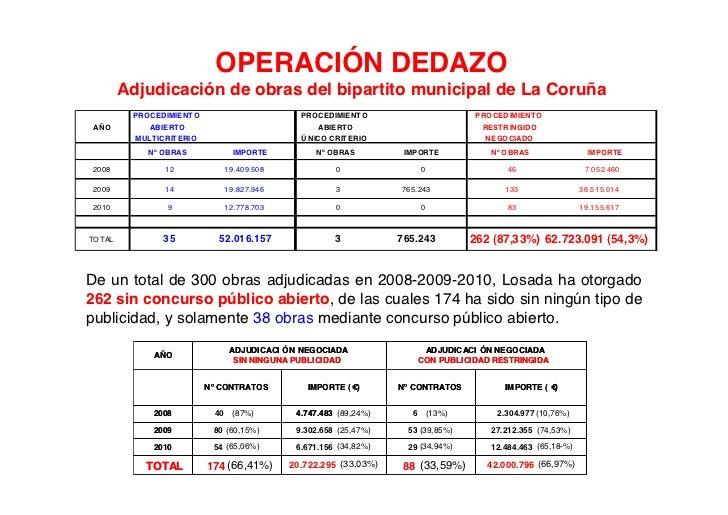 Operación Dedazo en Coruña Slide 2
