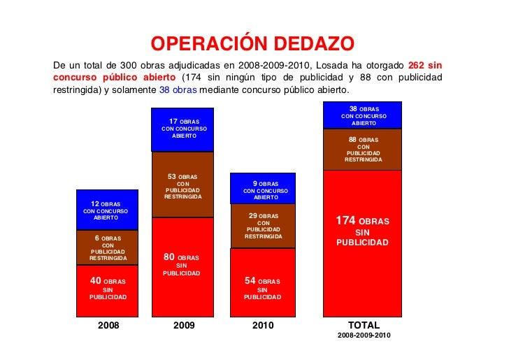 Operación Dedazo en Coruña Slide 3