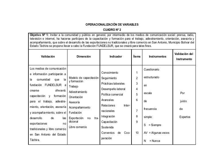 Operacionalizacion de-variables tesis-de-grado-felixcom_iufront