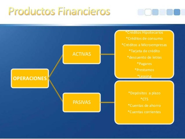 prestamos hipotecarios first bank