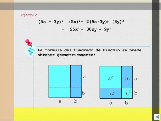 PRODUCTOS NOTABLES  II NIVEL PRE  Slide 3