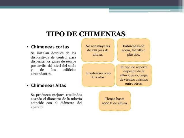 Operaciones auxiliares - Tipos de chimeneas ...