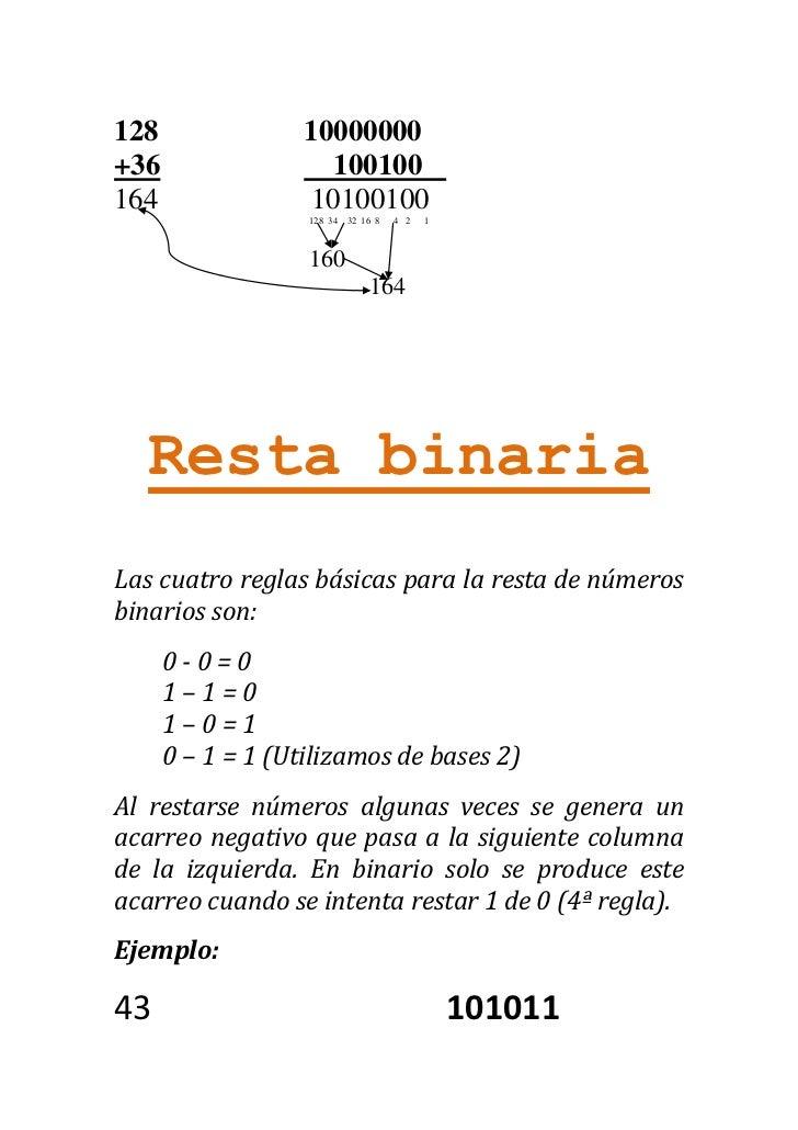 Operar en binarias