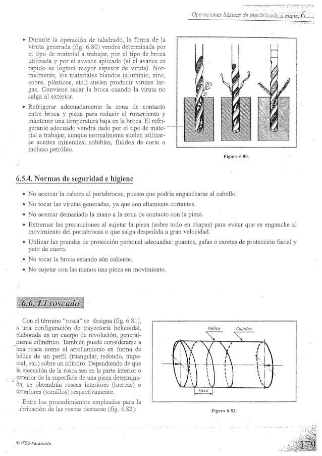 Operaciones b sicas de mecanizado manual for Manual operaciones basicas de cocina