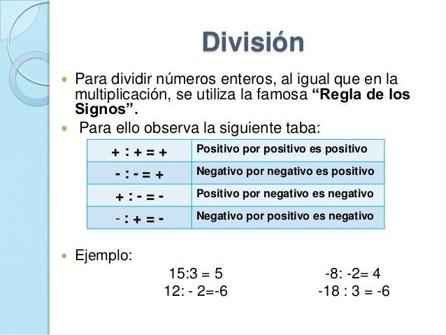Operaciones Con Números Enteros Multiplicación División