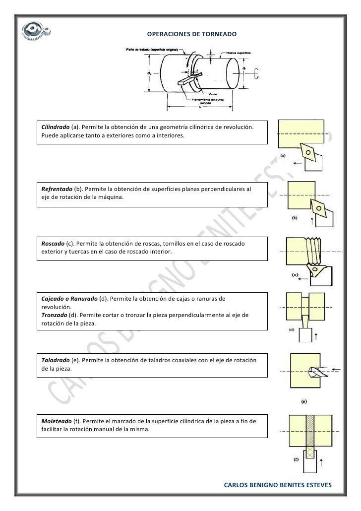 OPERACIONES DE TORNEADO<br />Cilindrado (a). Permite la obtención de una geometría cilíndrica de revolución.Puede aplicars...