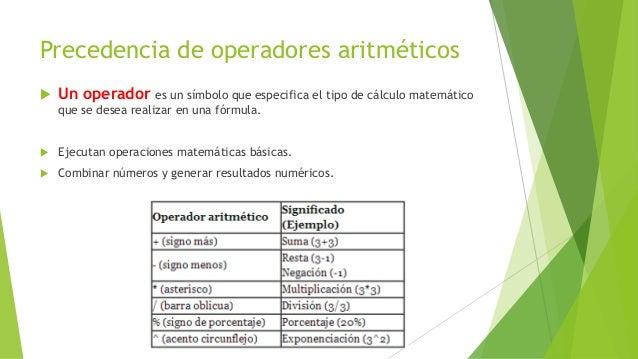 Operaciones matemáticas en hoja de cálculo
