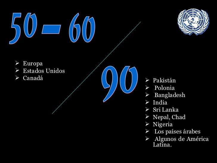 50 60 - <ul><li>Europa </li></ul><ul><li>Estados Unidos </li></ul><ul><li>Canadá  </li></ul>90 <ul><li>Pakistán </li></ul>...