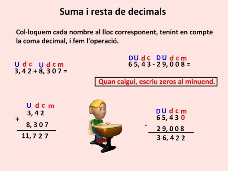 Operacions amb decimals. maite abad
