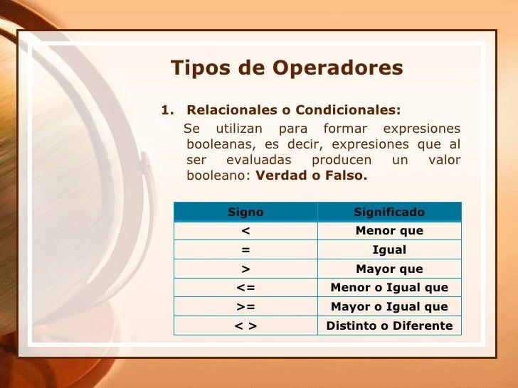 Operadores Slide 3