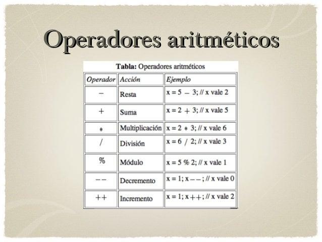 Operadores aritméticosOperadores aritméticos