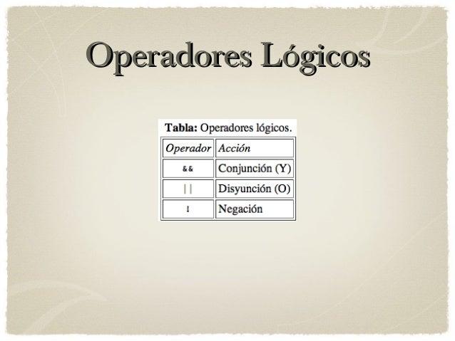 Operadores LógicosOperadores Lógicos