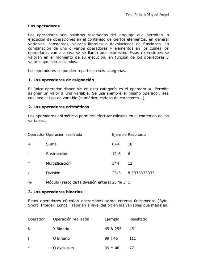 Prof. Villelli Miguel Ángel Los operadores Los operadores son palabras reservadas del lenguaje que permiten la ejecución d...