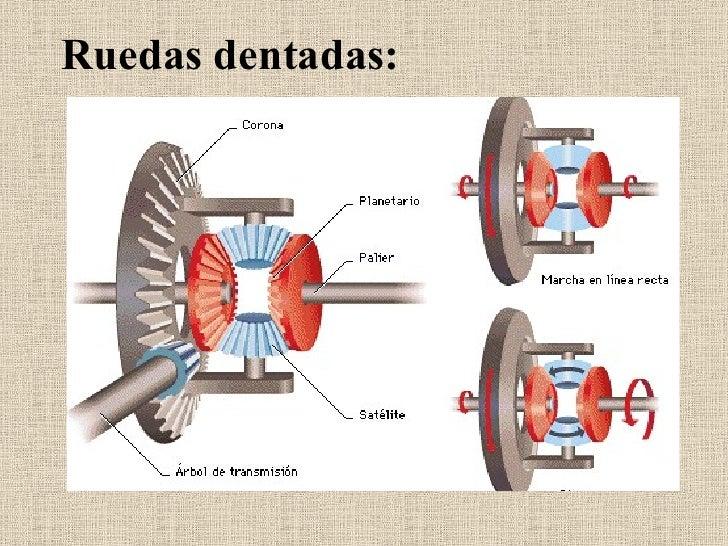 Ruedas dentadas: