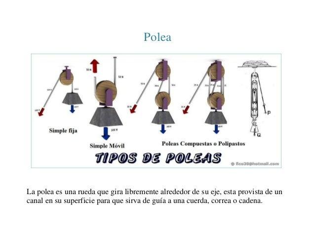 Polea  La polea es una rueda que gira libremente alrededor de su eje, esta provista de un  canal en su superficie para que...