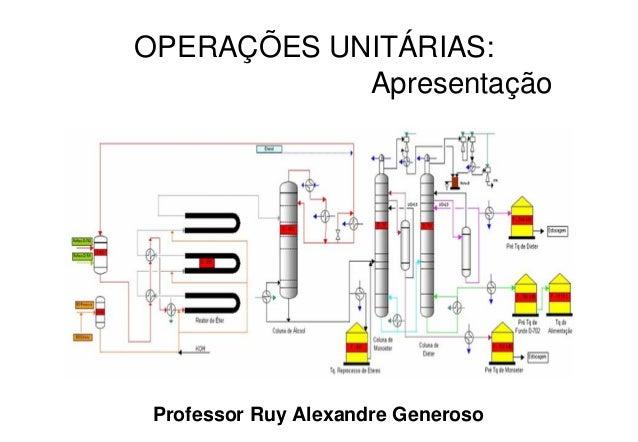 OPERAÇÕES UNITÁRIAS: Apresentação  Professor Ruy Alexandre Generoso