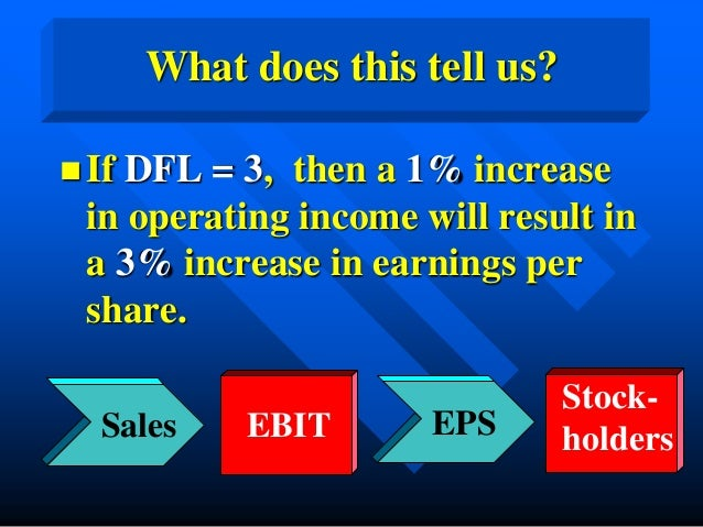 combined leverage operating income and earnings per share A 10 per cent increase in sales would be accompanied by an increase in operating profits of 15% in situation a, 20% in situation b and 267% in situation c situation c is of high operating leverage since the operating profit will increase by one 2½ times (267% for every 10% increase in sales.
