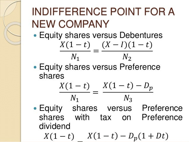 INDIFFERENCE POINT FOR A NEW COMPANY  Equity shares versus Debentures 𝑋(1 − 𝑡) 𝑁1 = (𝑋 − 𝐼)(1 − 𝑡) 𝑁2  Equity shares ver...