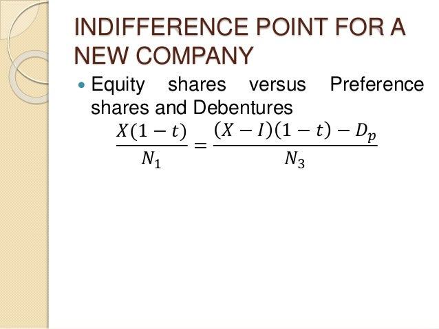 INDIFFERENCE POINT FOR A NEW COMPANY  Equity shares versus Preference shares and Debentures 𝑋(1 − 𝑡) 𝑁1 = 𝑋 − 𝐼 1 − 𝑡 − 𝐷...