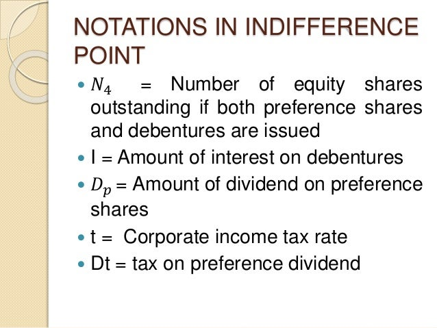 NOTATIONS IN INDIFFERENCE POINT  𝑁4 = Number of equity shares outstanding if both preference shares and debentures are is...