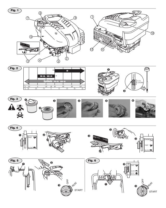 operating maintenance instructions manual briggs and stratton rh slideshare net Briggs and Stratton Intek Problems Briggs and Stratton Intek Problems