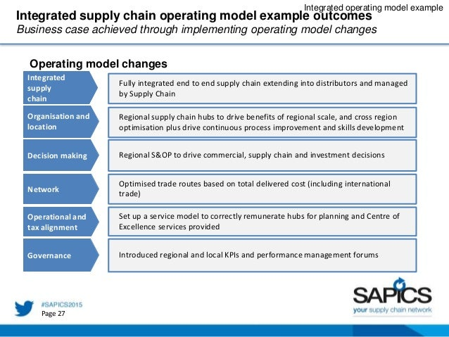 Operating models for africa model 28 accmission Images