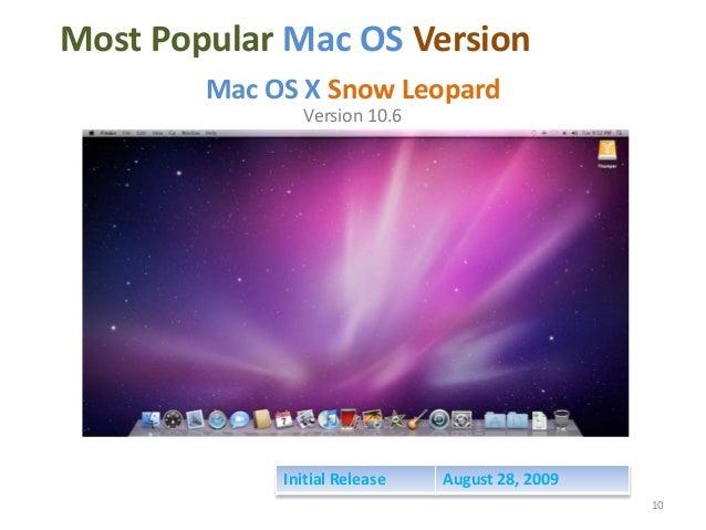 Operating System Mac OS X