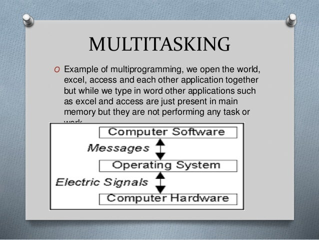 example of multitasking operating system