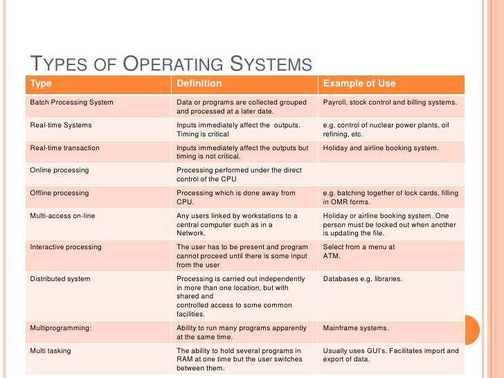 an overview of the linux operating system Linux is the best-known and most-used open source operating system as an operating system, linux is software that sits underneath all of the other software on a computer, receiving requests from those programs and relaying these requests to the computer's hardware.