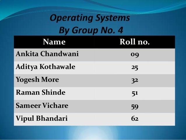 Name Roll no. Ankita Chandwani 09 Aditya Kothawale 25 Yogesh More 32 Raman Shinde 51 Sameer Vichare 59 Vipul Bhandari 62