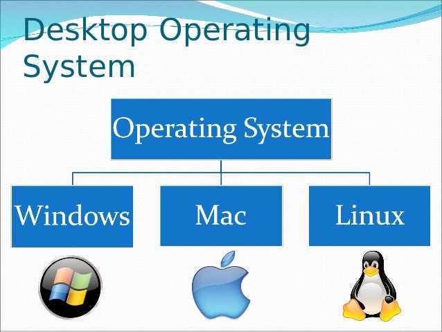 an introduction to the windows xp operating system Windows os: windows os, computer operating system (os) developed by microsoft corporation to run personal computers  with the 2001 release of windows xp,.