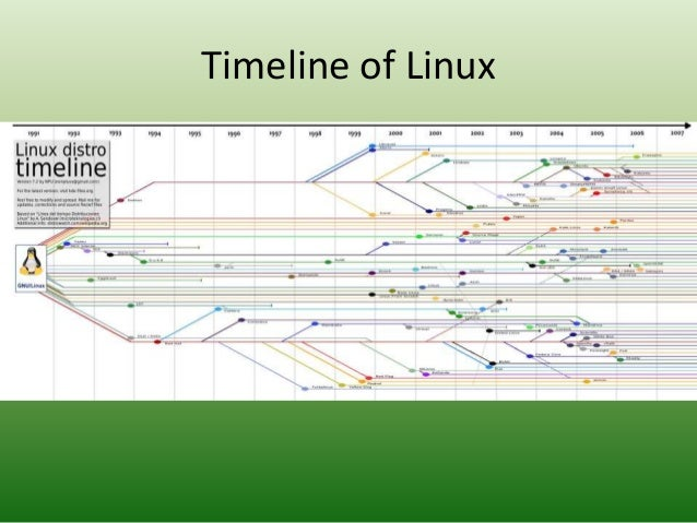 Operating Systems: A History of Linux