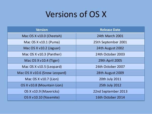 mac os x release dates