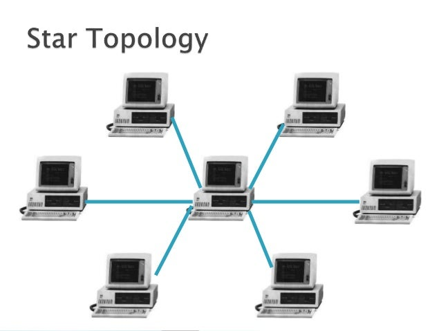 Animated network topology images