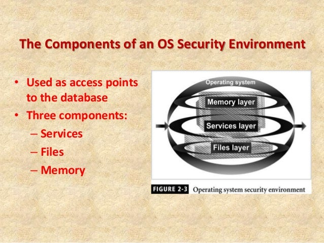 operating system security Operating system security security is the most important part of an operating system when it comes to keeping the system and its information safe.