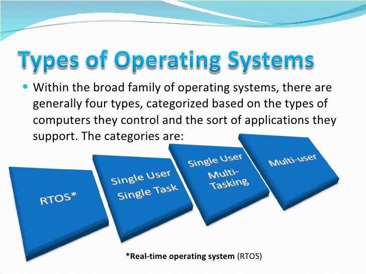 Thesis in operating system