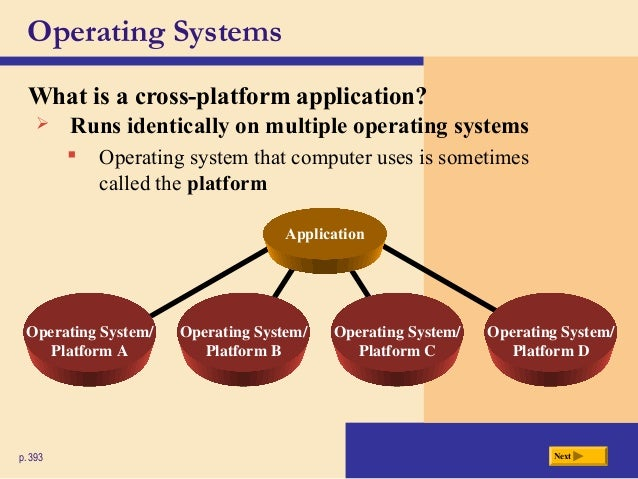 Operating System Amp Utility Program