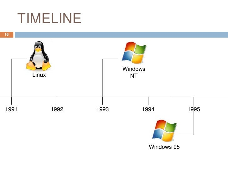How to Use Windows 10's Timeline Feature