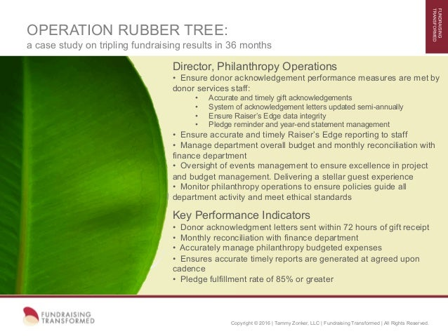 Operation Rubber Tree A Case Study On Tripling