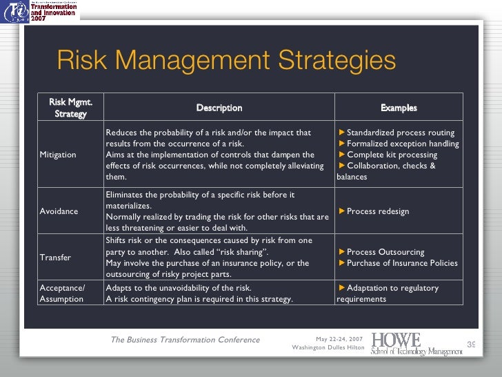examples on how to communicate a risk management plan