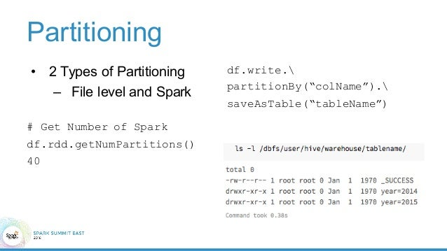 Spark Shell Commands to Interact with Spark-Scala