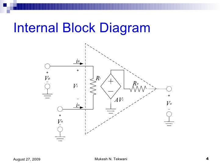 operational amplifier part 1, Wiring block