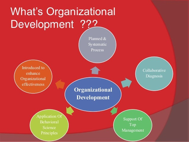 the application of organizational development in behavioral science The major behavioral science disciplines that have contributed to the  development of organizational behavior are psychology, sociology.