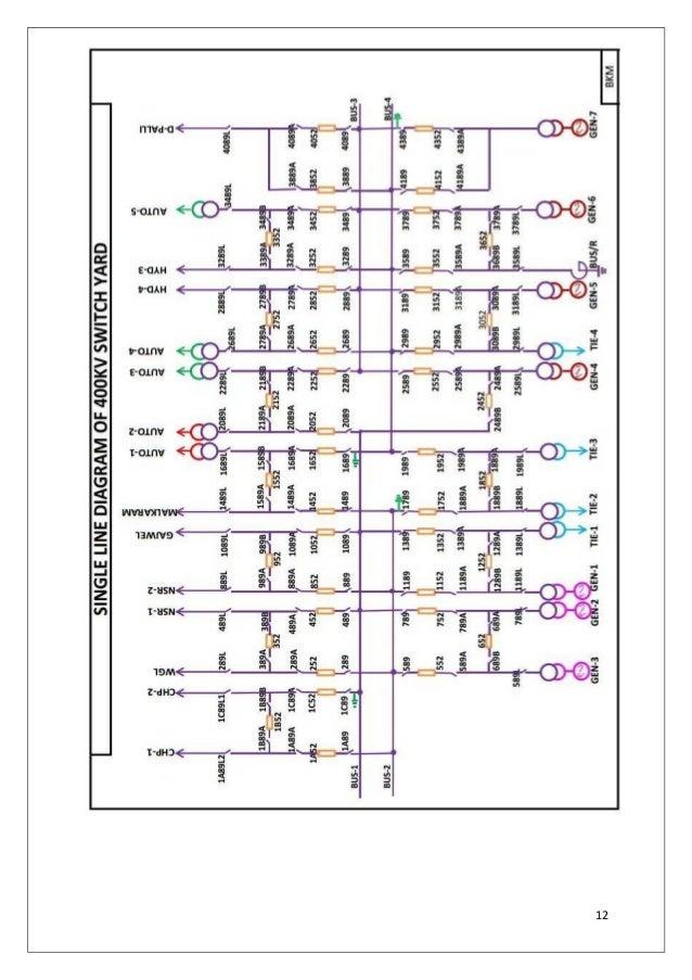 operational description of 400kv switchyard ntpc ramagundam rstps 12 13