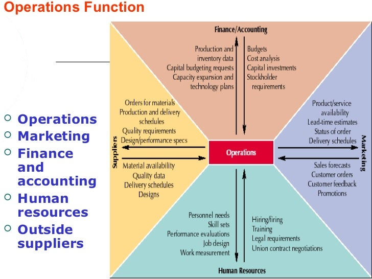 managerial accounting marketing management Management marketing share this  managerial accounting: tools for business decision making,  cost management: measuring,.