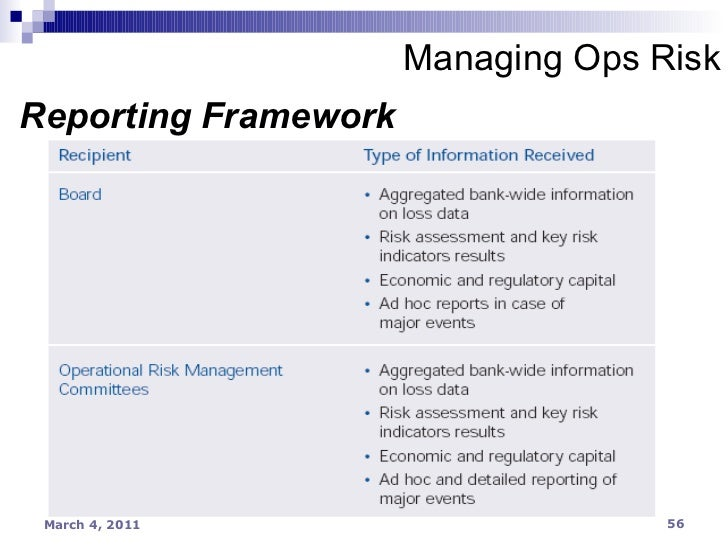 operational risk reporting Operational Risk