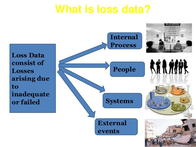 What is loss data?  Loss Data  consist of  Losses  arising due  to  inadequate  or failed  Internal  Process  People  Syst...
