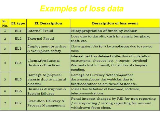 Examples of loss data